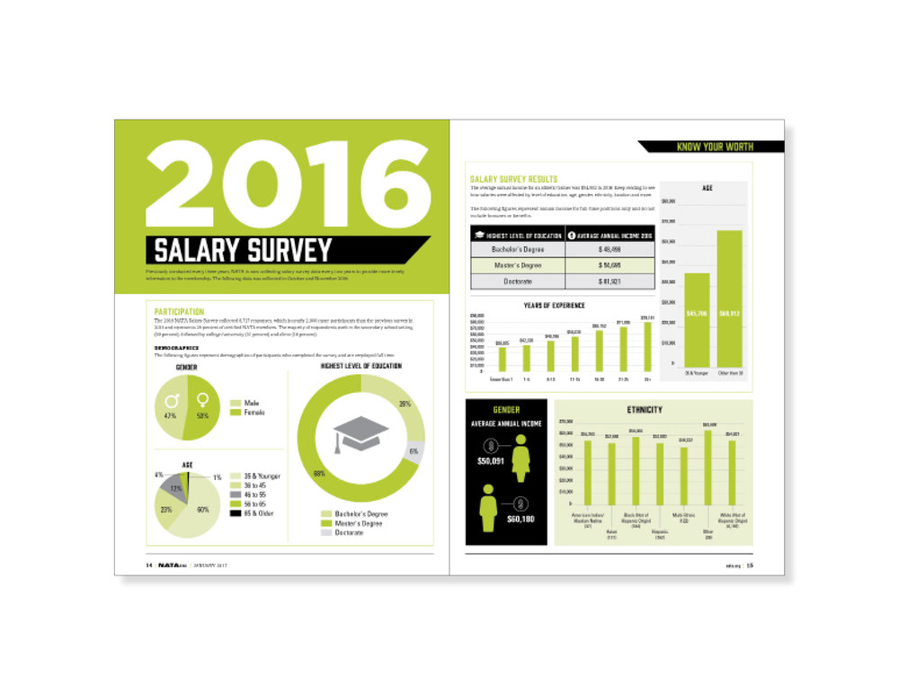 14-17 Salary Survey_FINAL.jpg