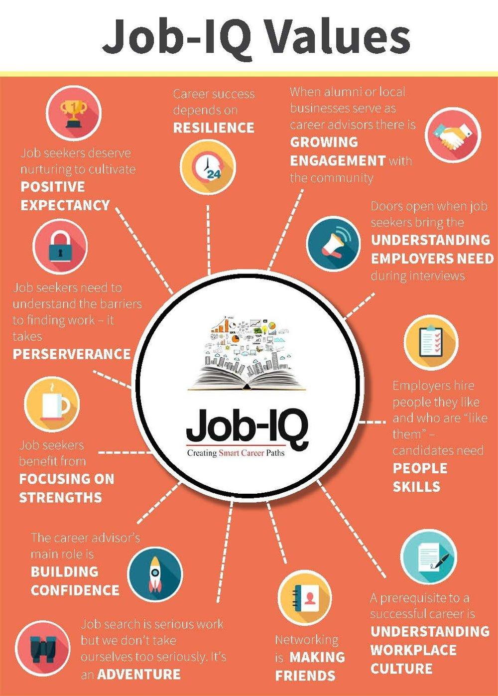 JobIQ Value JPEG.jpg