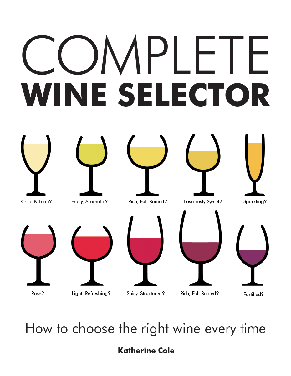 Choose the RIGHT Wine