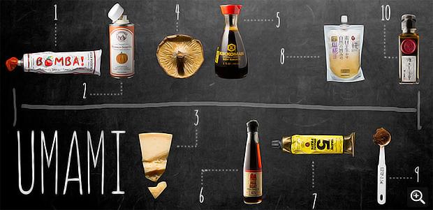 Image: www.tastingtable.com