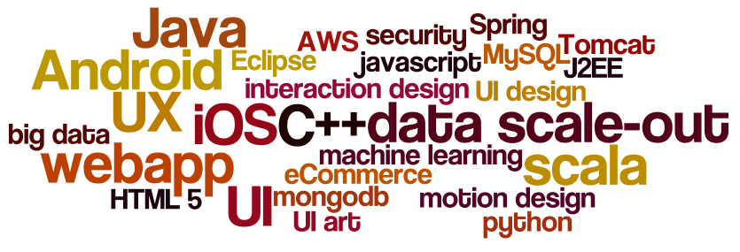 wordle2.png