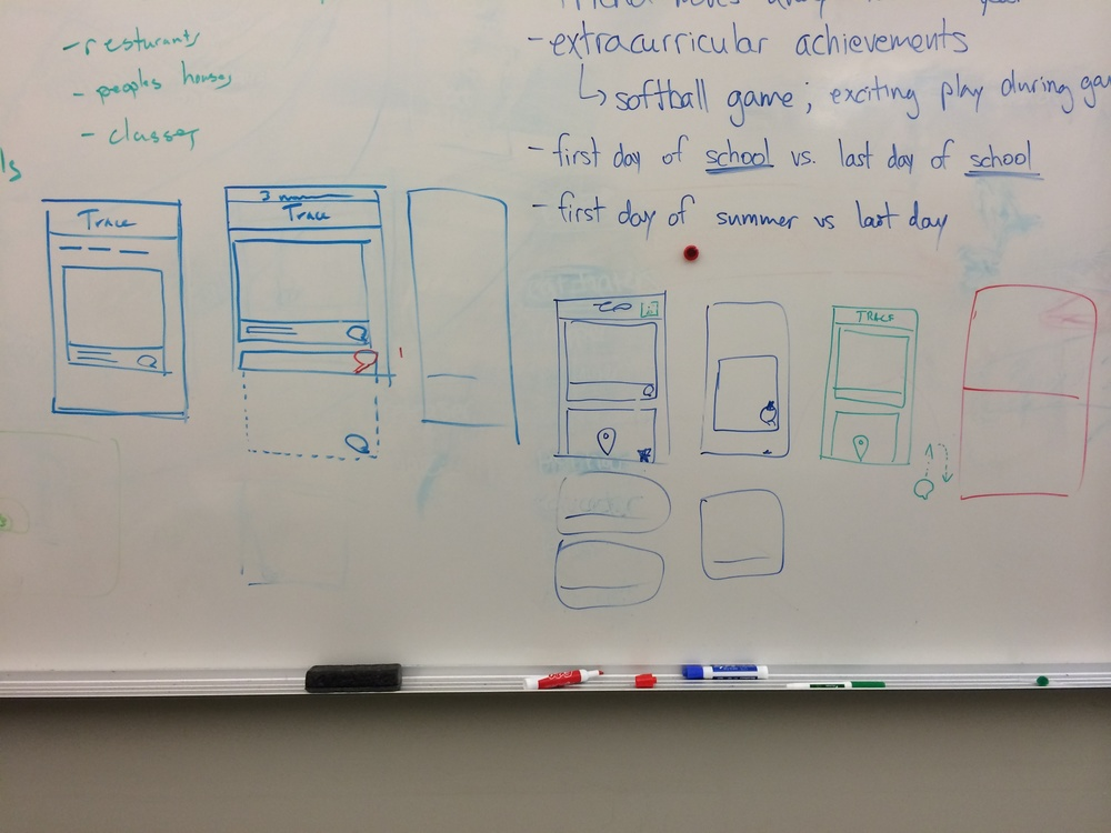 Whiteboarding the interface design