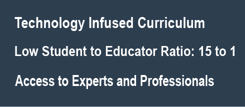 Technology Infused curriculum and low student/educator ratio