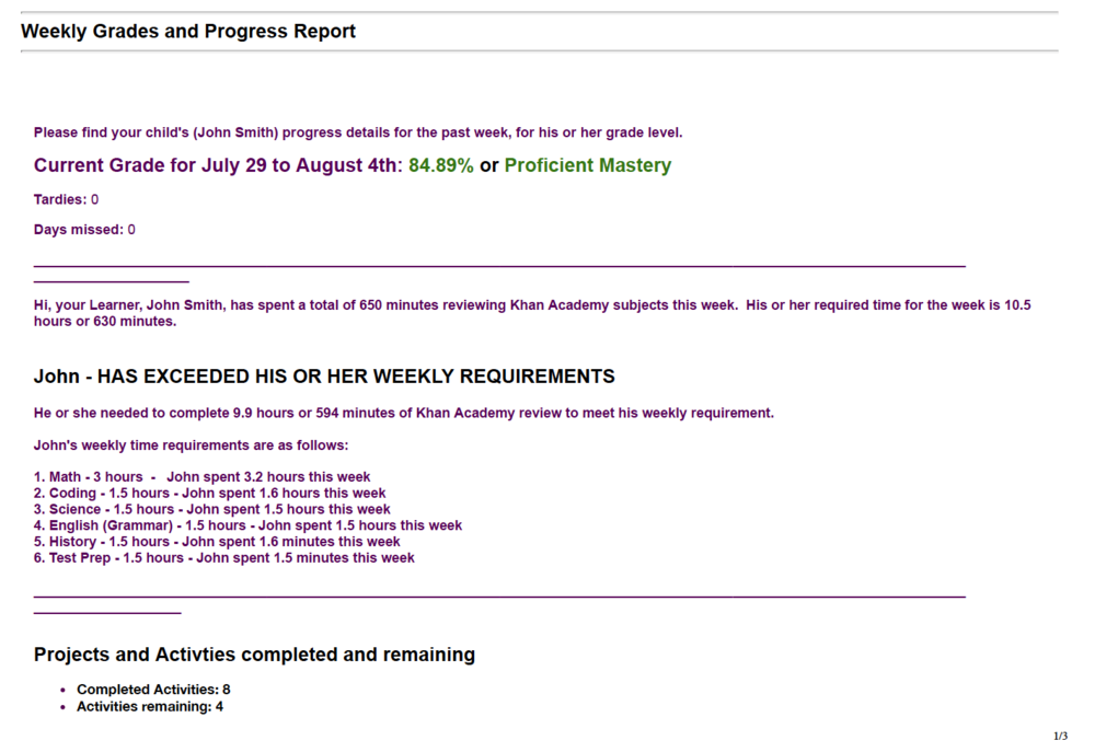 PROGRESS REPORTS EMAILED WEEKLY - You are never in the dark about your learner's grades