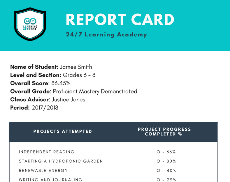 GRADES ACCORDING TO SKILL AND EFFORT NOT JUST SUBJECT - We believe it is not just what you know, but how much effort you put into creating something meaningful