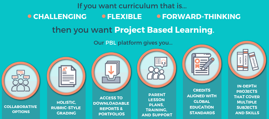 24/7 Learning Academy Project Based Learning Curriculum