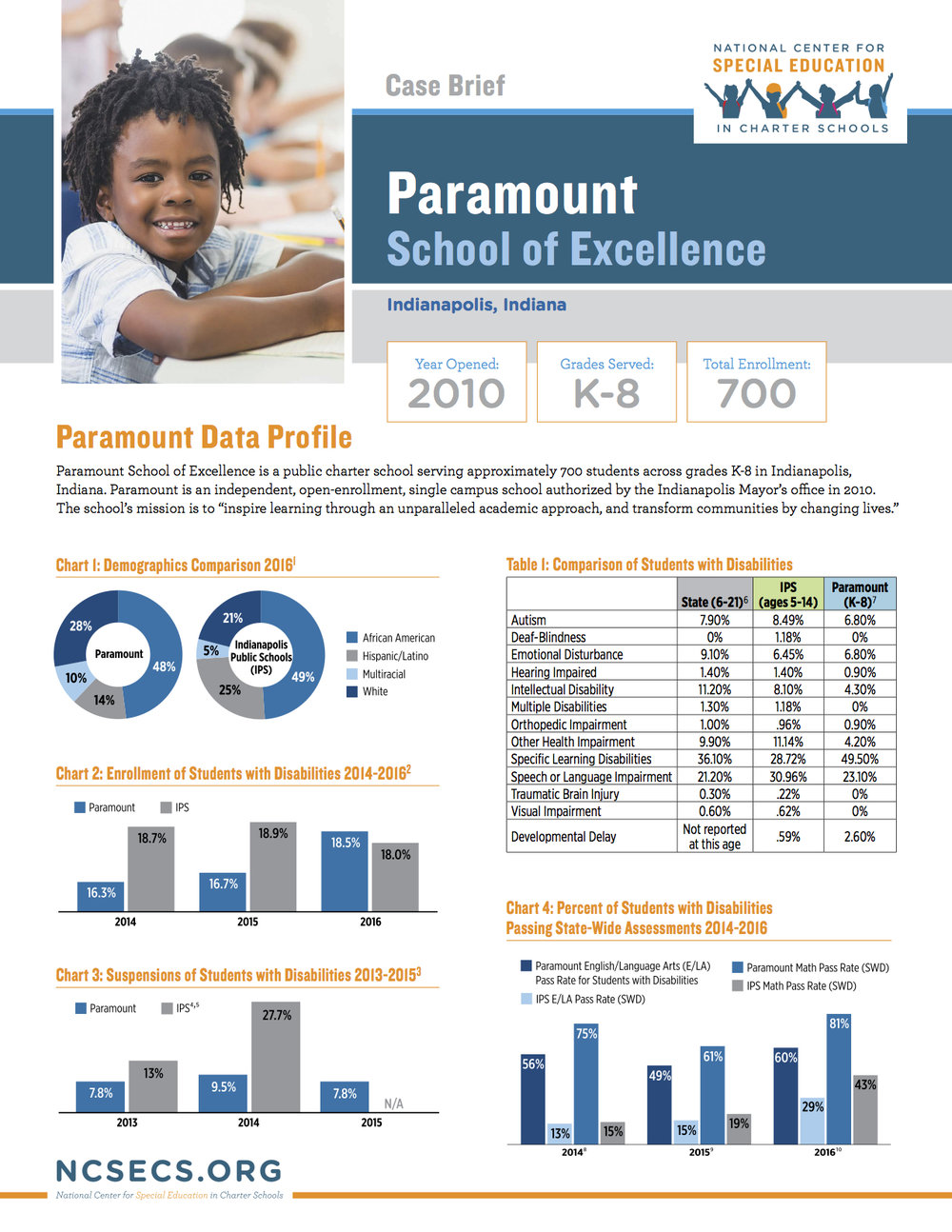 Case Brief - Paramount School of Excellence final.jpg