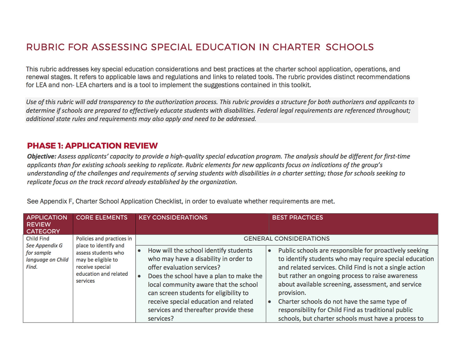 Special Education Best Practices And >> Special Education Toolkit National Center For Special Education In