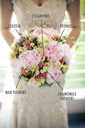 Floral Bouquet Recipes by Theme - Part 1.     From the romantic to the rustic, a collection of flowers that show you how to make the perfect bouquet.