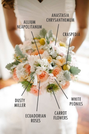 Floral Bouquet Recipes by Theme - Part 2 Unconventional colors and styles to make gorgeous bouquets for your big day.