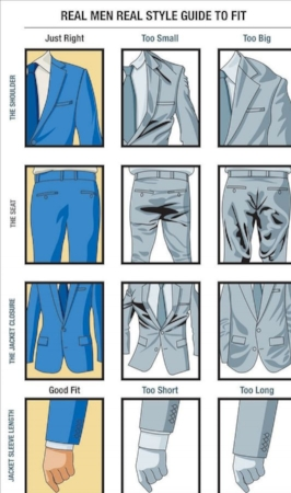 Men often choose ill fitting suits, here is a helpful info graphic to guide you through the process.
