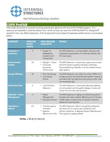 CHPS Scorecard.jpg