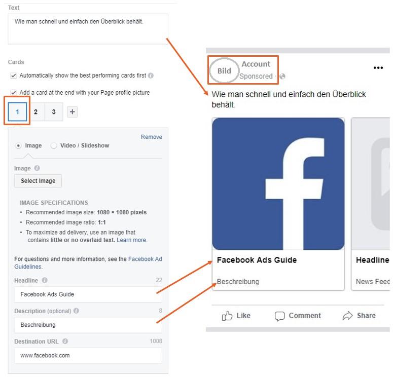 Facebook Ad Beispiel gesamt.jpg
