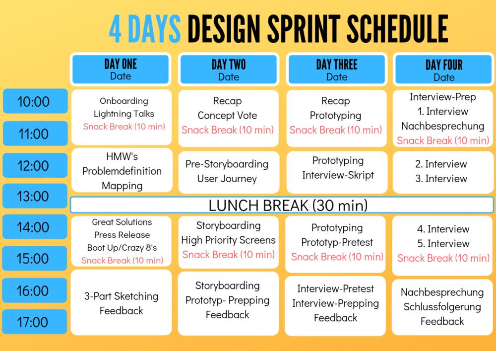 4 Day Design Sprint Workshop Schedule
