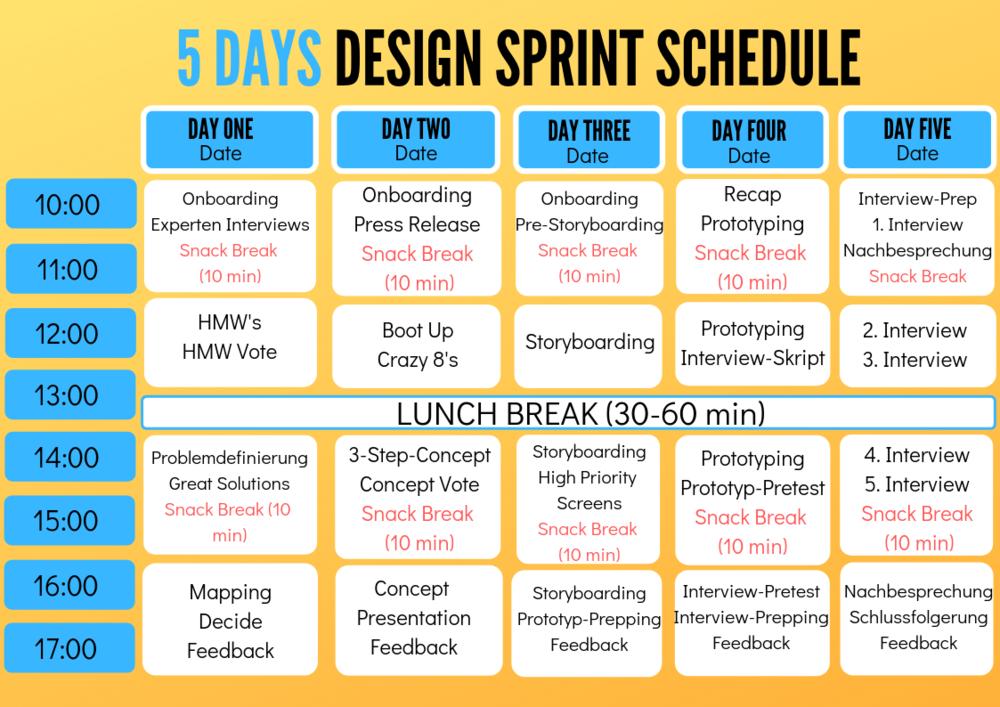 5 Day Design Sprint Schedule.png