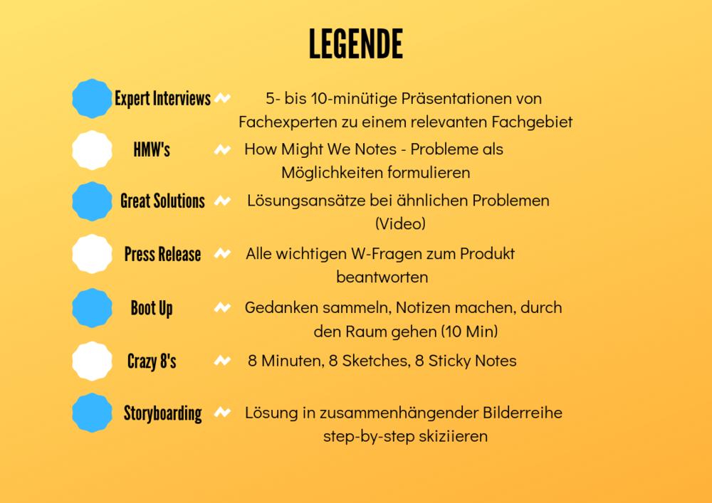 5 Day Design Sprint Schedule Legende.png