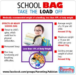 Overweight School Bags