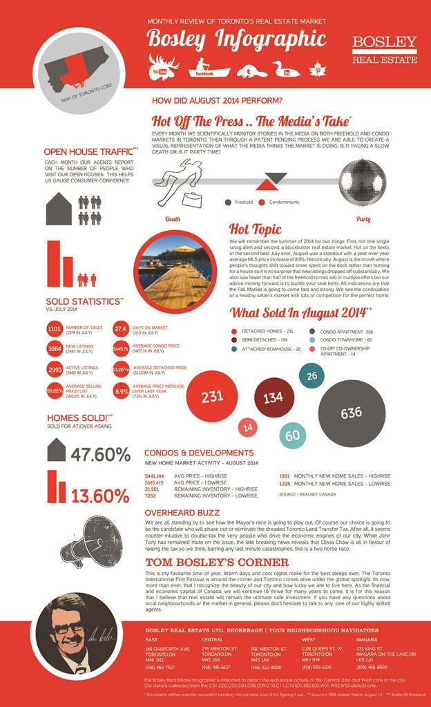 august 2014 infographic.jpg