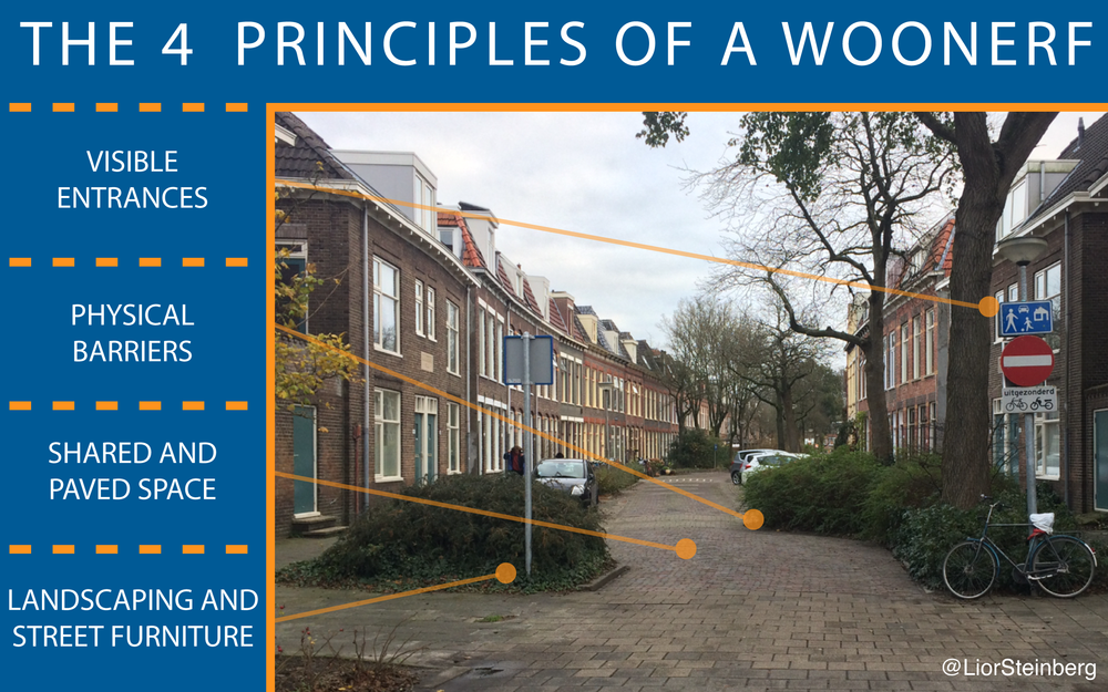 Woonerf Inclusive And Livable Dutch Street LVBLCITY