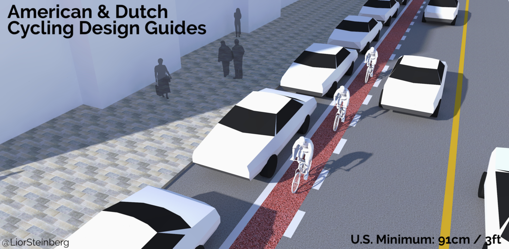 Minimum width of a bike lane, according to NACTO's Urban Bikeway Design Guide