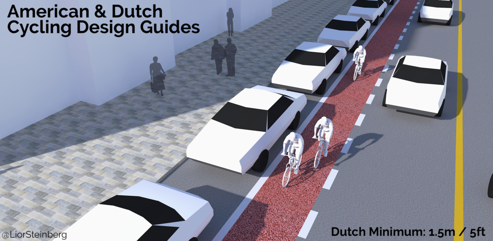 Minimum width of a bike lane, according to CROW's Design Manual for Bicycle Traffic
