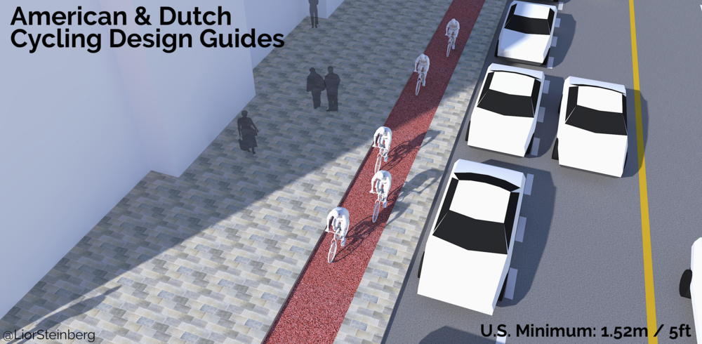 Minimum width of a protected cycle track, according to NACTO's Urban Bikeway Design Guide