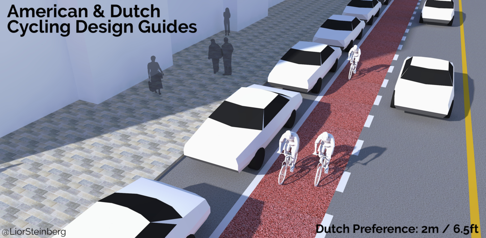 Recommended width of a bike lane, according to CROW's Design Manual for Bicycle Traffic