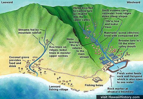 Hawaii_history