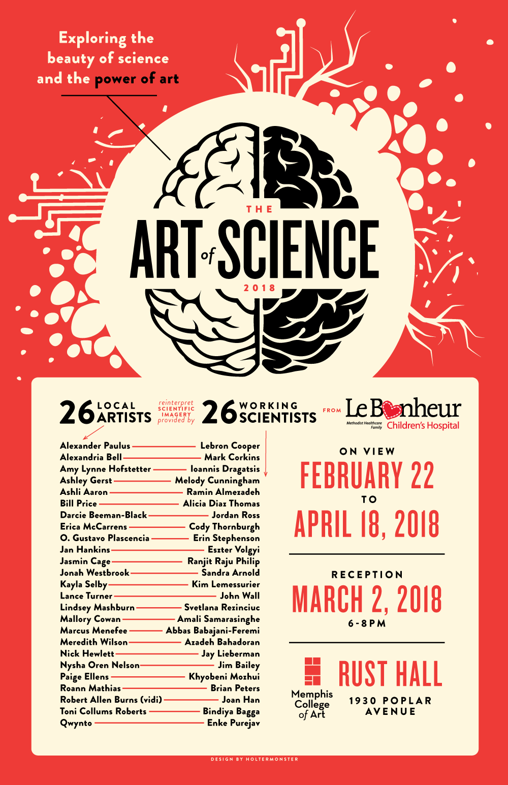 Art of Science 2018