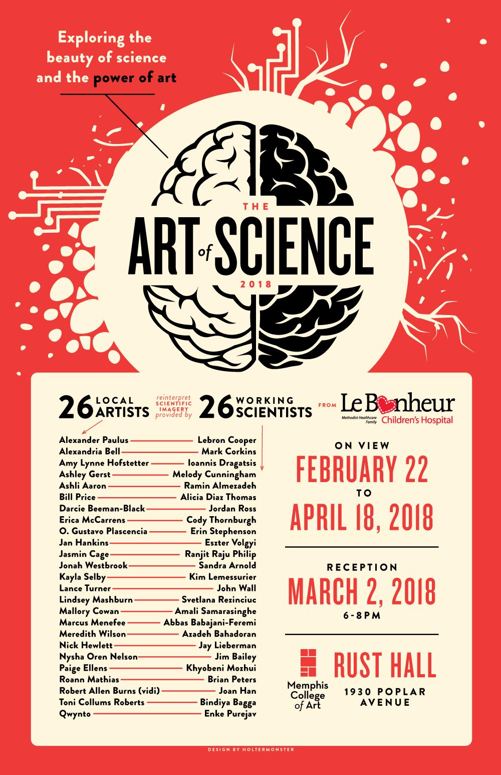 Art of Science 2018