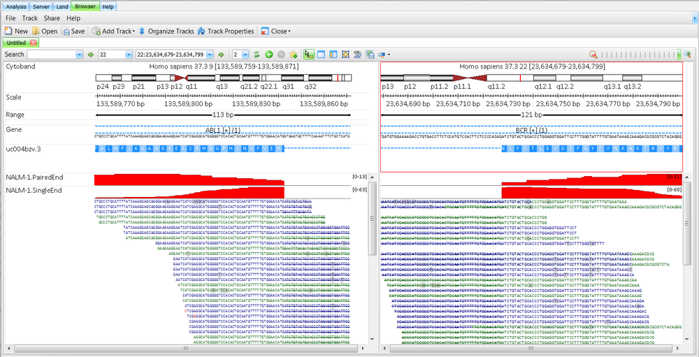 ABL1-BCR fusion at read level in  Omicsoft Genome Browser  (two panes for fusion display).