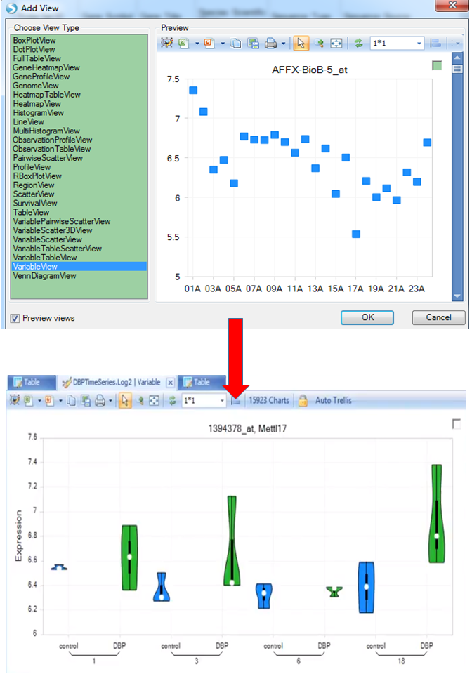 Array Studio not only provides dozens of views depending on the content of data, but also allows user to tailor the visualizations to the user's preferred method. Some commonly used views for microarray data include BoxPlot, ScatterView, VariableView and VennDiagramView. The example chart is fine-tuned from variable view into violin plot grouped by time and treatment.