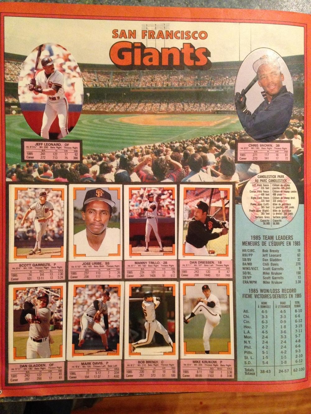 The 1985 San Francisco Giants (highlight: the original Chris Brown)