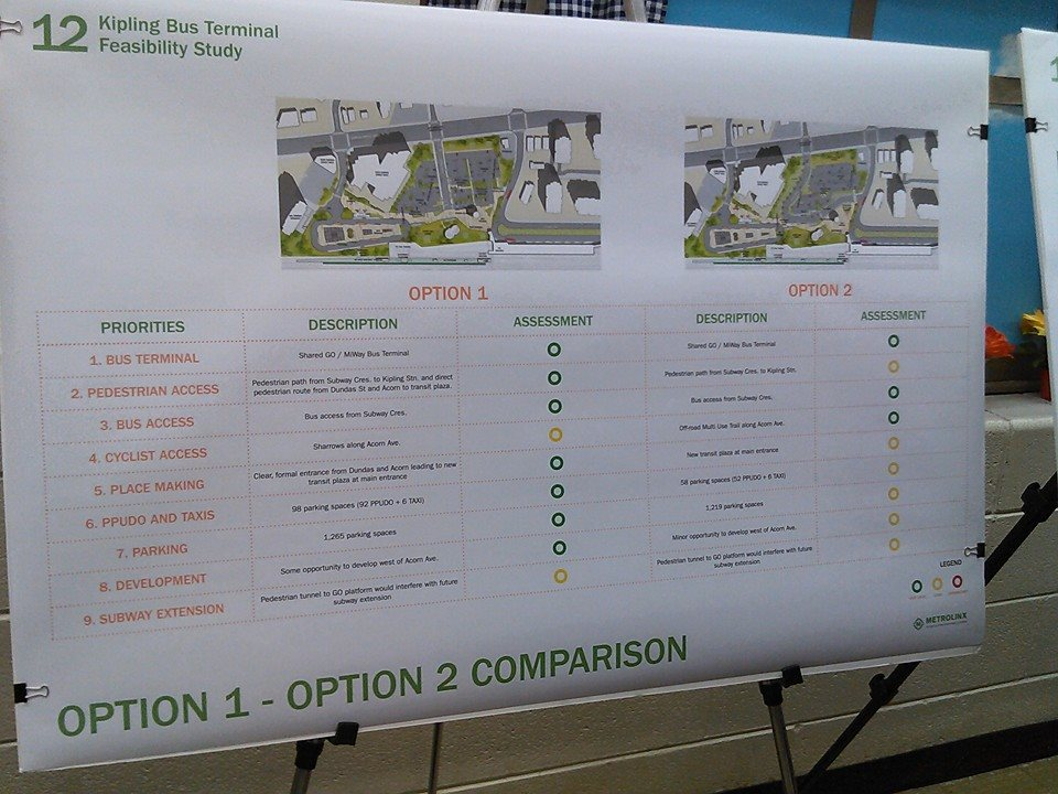 Kipling Bus Terminal Options