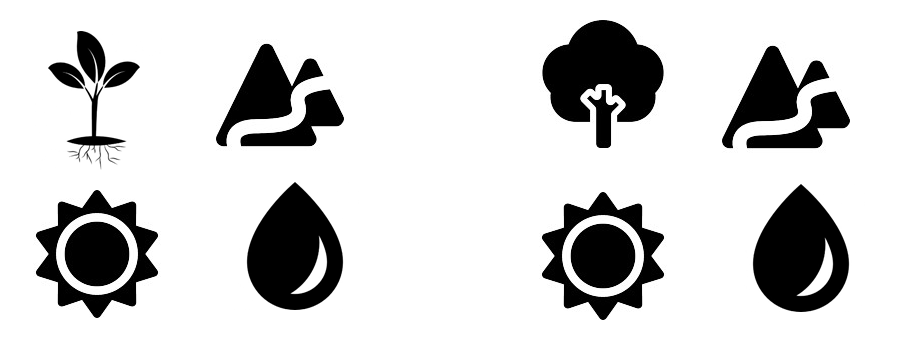 Which icon set looks most harmonious to you? Note how the more delicate plant stands out from the three heavy, chunky icons. The tree icon on the right feels like it belongs with its chunky style and distinct negative space (the white line around the trunk). Icons from  freepik .
