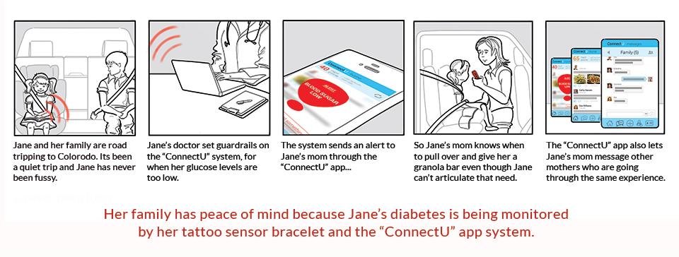 Diabetes_Storyboard.jpg