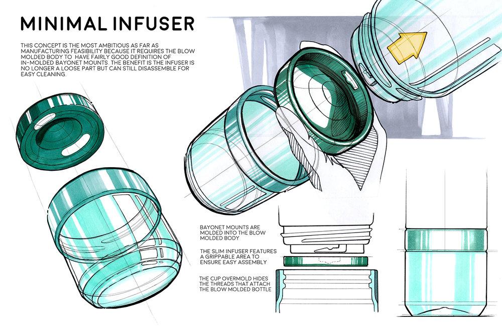 Infuser_Minimal02.jpg