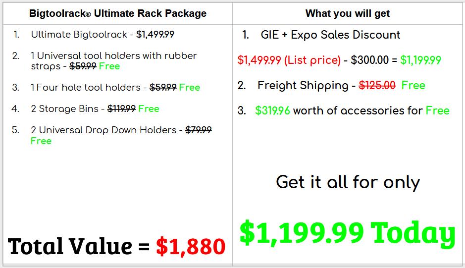 Bigtoolrack ultimate rack value breakdown