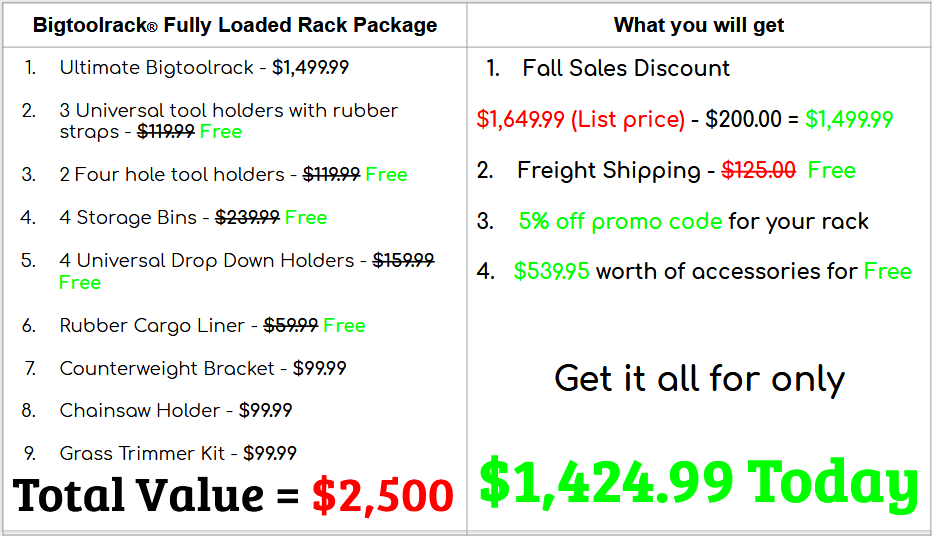 Bigtoolrack Fully Loaded Rack Offer