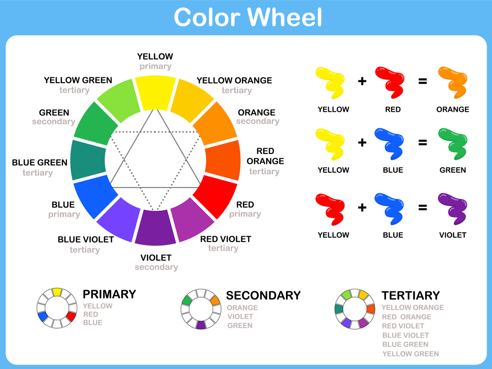 Whether Its A Pastel Or Neon It Is Variation Of Color On The Wheel Today Well Cover Basics Primary Secondary And Tertiary Colors