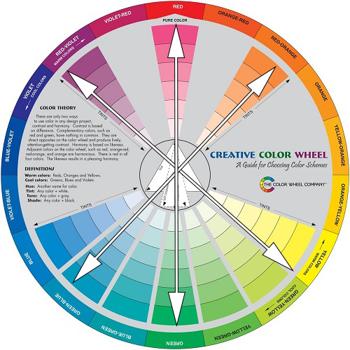 How To Use Color Wheel In Makeup Makeupview Co