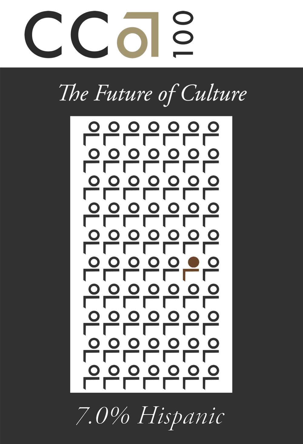"Mock poster, ""The Future of Culture: 7.0% Hispanic"", 2007"