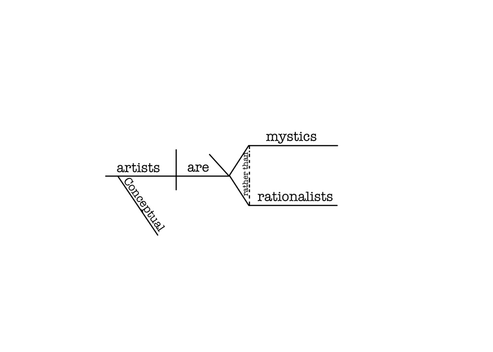 Diagrams on conceptual art cory imig all of sol lewitts sentences on conceptual art diagrammed in traditional sentence diagram format ccuart Gallery