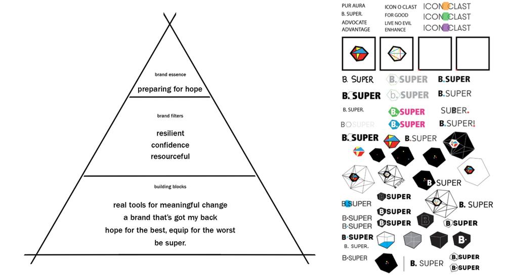 02_B.Super_pyramid.jpg