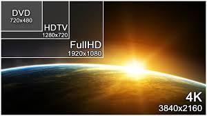 Le format 4K comparé au Full HD