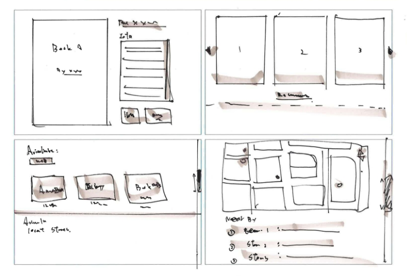 NYPL Wireframe Sketch_UX Fundamentals_Page_08_Page_3.jpg