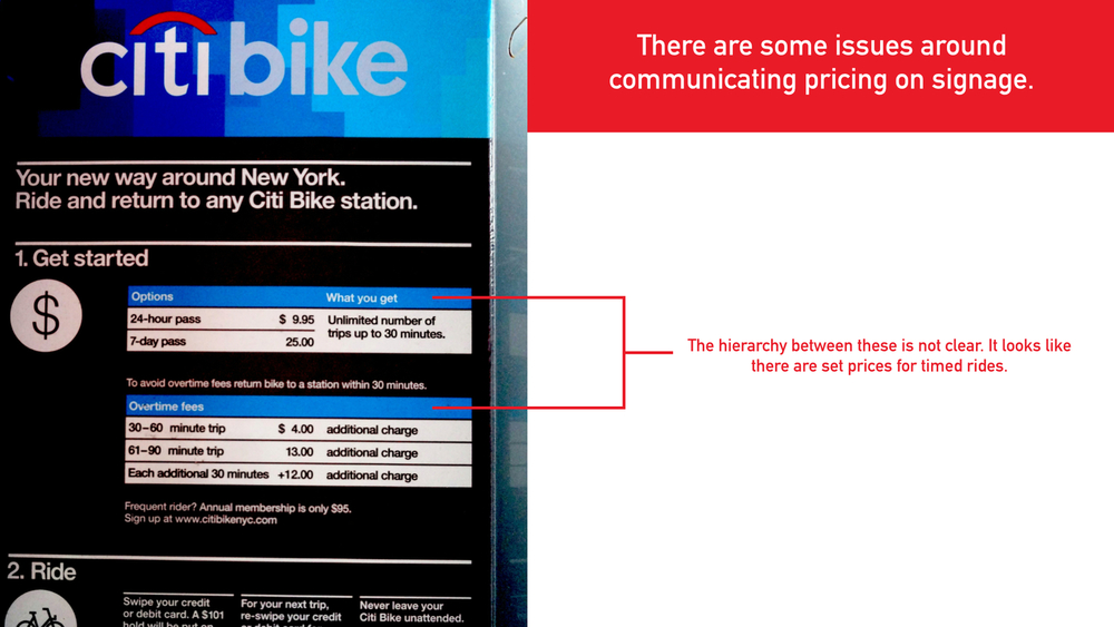 Citi Bike DIPS Final Presentation.009.jpg