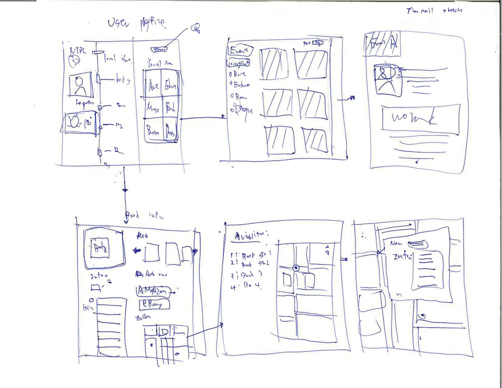 NYPL Wireframe Sketch_UX Fundamentals_Page_08_Page_5.jpg