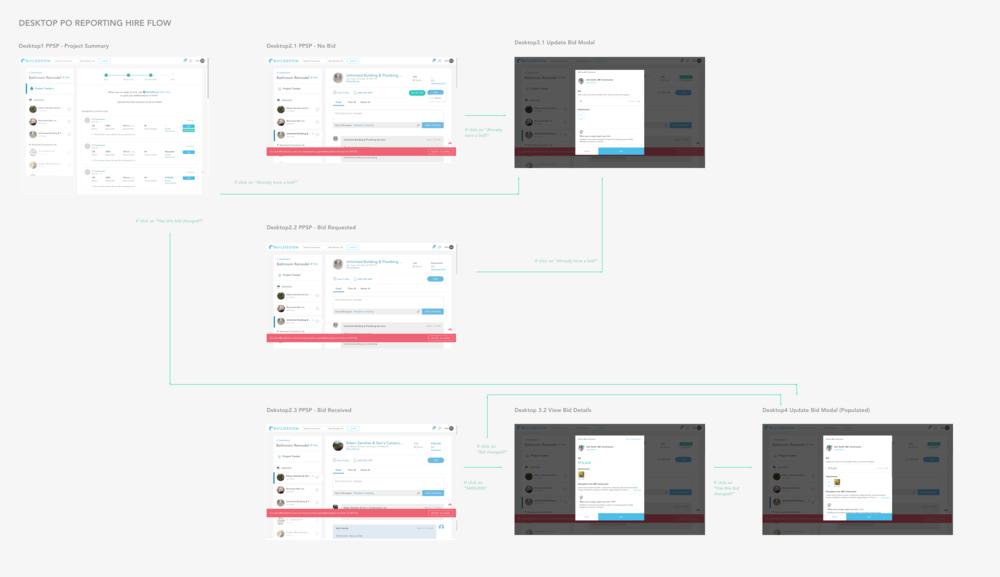 Desktop PO Reporting Bid Flow.png