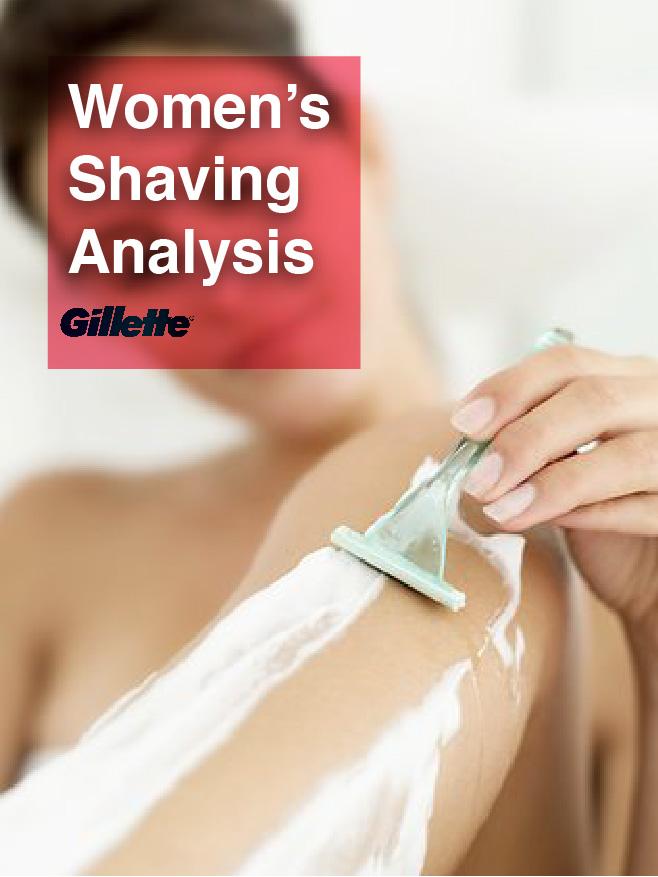 Gillette Razor Research